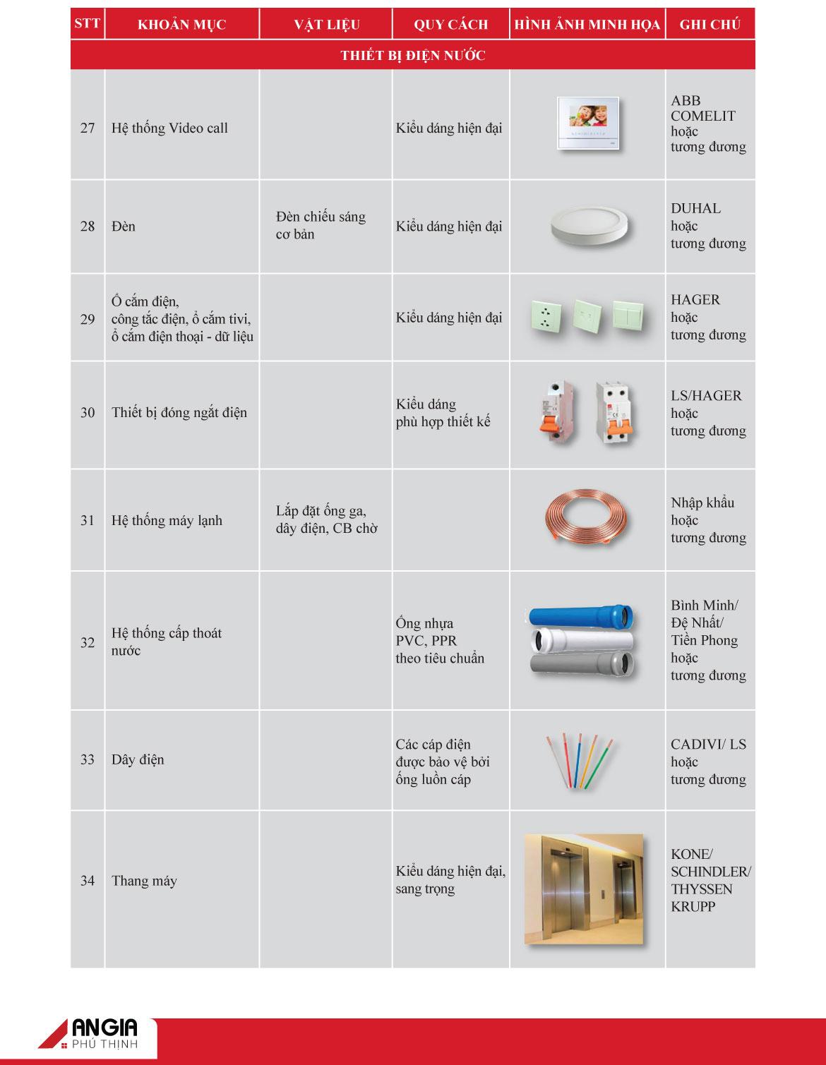 Danh mục nội thất căn hộ Sky 89 Quận 7