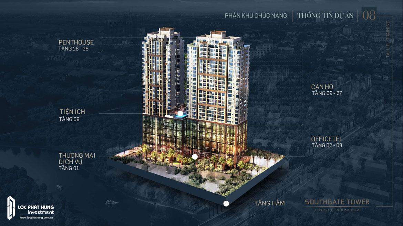Quy mô tổng thể và bố trí thiết kế căn hộ , Officetel dự án SouthGate Quận 7
