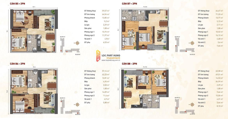 Thiết kế chi tiết căn hộ Charmington Iris Quận 4