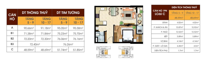 Thiết kế dự án căn hộ chung cư Jamona Heights Quận 7 Đường Bùi Văn Ba chủ đầu tư TTC Land
