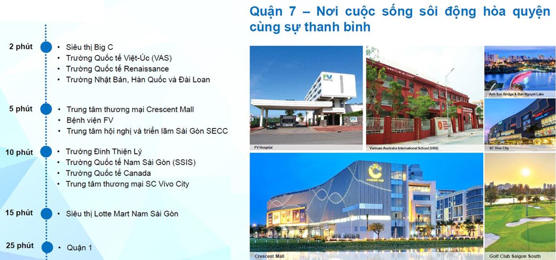 tien-ich-can-ho-chung-cu-sunshine-city-sai-gon-quan-7-duong-phu-thuan
