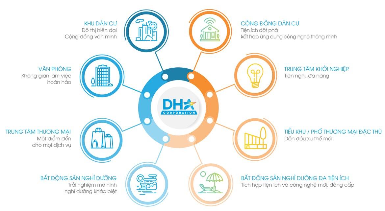 Thông tin về chủ đầu tư dự án căn hộ, shophouse D Homme quận 6