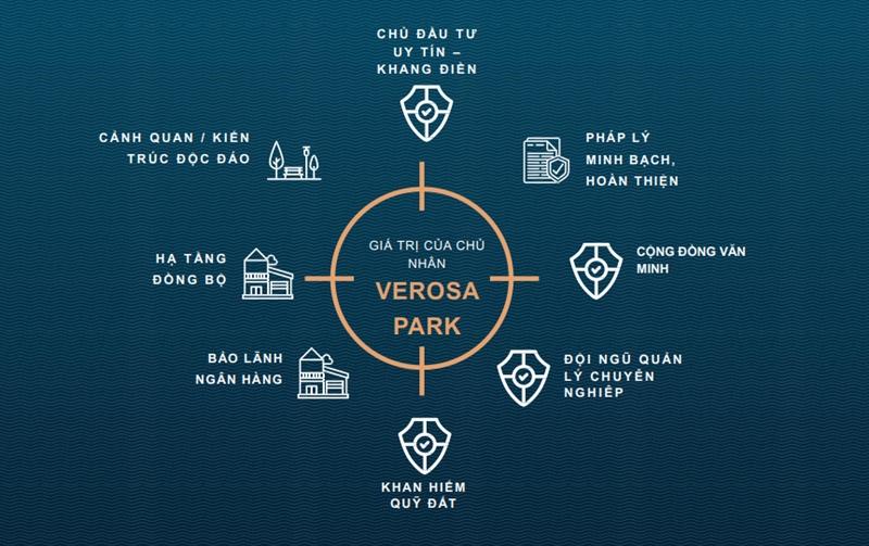 8 lý do nên mua nhà phố Verosa Park Khang Điền Quận 9 8 ly do nen mua du an verosa park khang dien