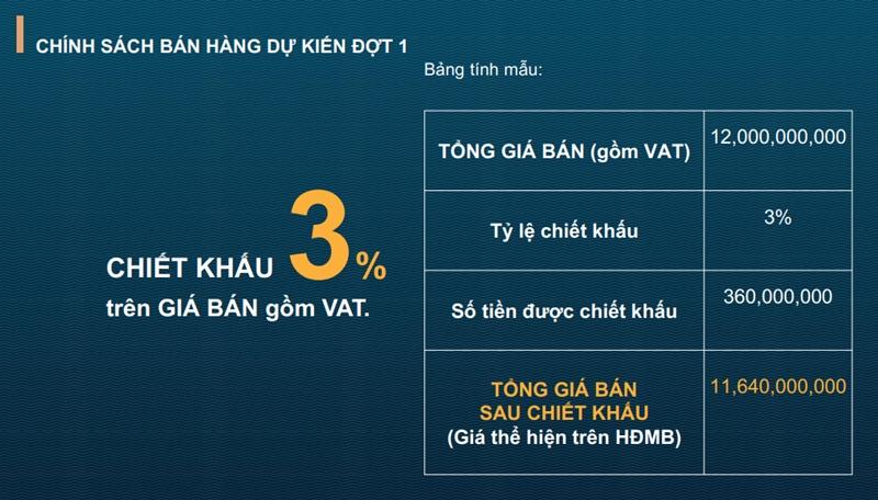 Các chính sách ưu đãi khi mua Verosa Park Khang Điền Quận 9 chinh sach ban hang khi mua du an verosa park khang dien quan 9
