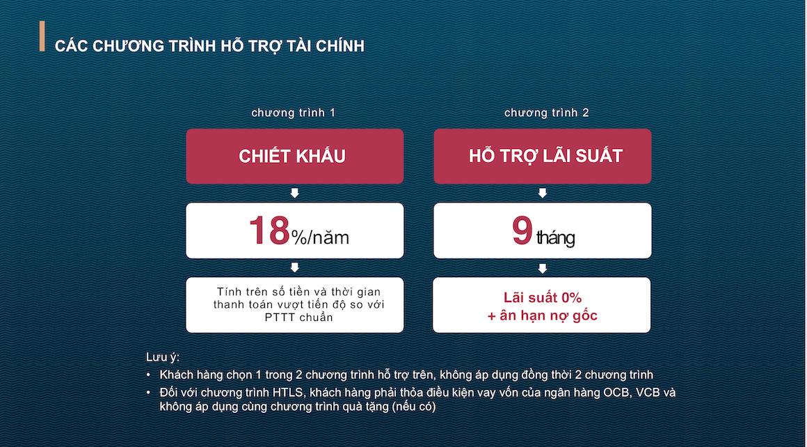 Chính sách dự án Verosa Park Khang Điền quận 9