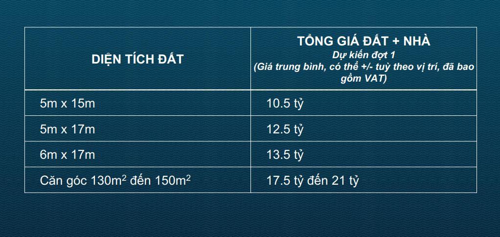 Giá bán Verosa Park Khang Điền Quận 9 từ chủ đầu tư Công ty Khang Điền gia ban du an biet thu verosa park khang dien