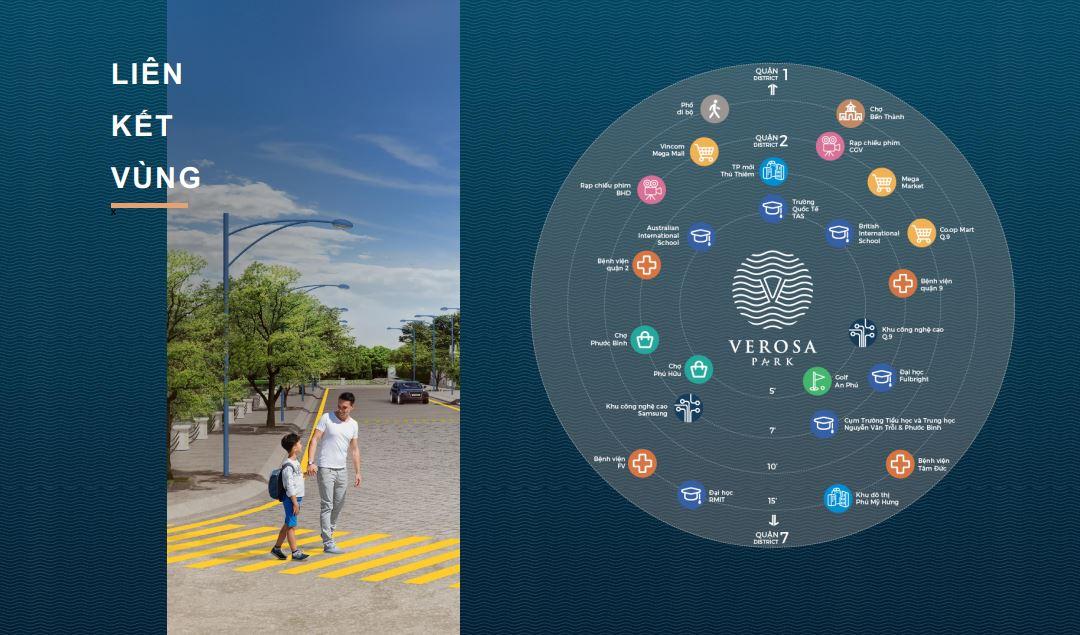 Liên kết vùng của dự án biệt thự và nhà phố Verosa Park Khang Điền lien ket vung du an biet thu verosa park khang dien