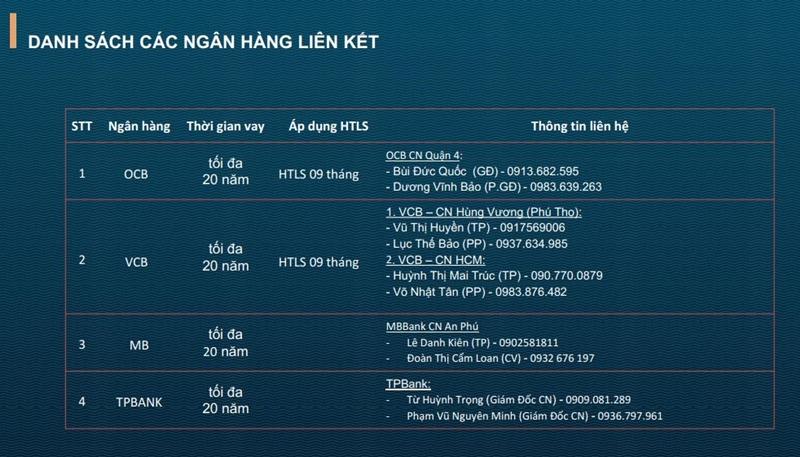 Ngân hàng hỗ trợ cho vay và bảo lãnh dự án Verosa Park Khang Điền Quận 9? ngan hang bao lanh khi mua du an biet thu verosa park khang dien 4