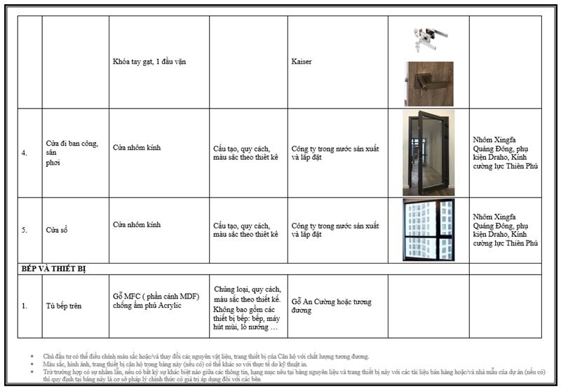 Danh mục vật liệu và trang thiết bị dự án căn hộ Ricca Quận 9 danh muc vat lieu trang thiet bi can ho ricca 4