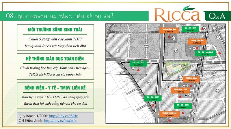 Bí quyết mua căn hộ giá rẻ cho các gia đình trẻ tại Sài Gòn nhung dieu khach hang can biet khi mua can ho ricca go cat quan 9 0009