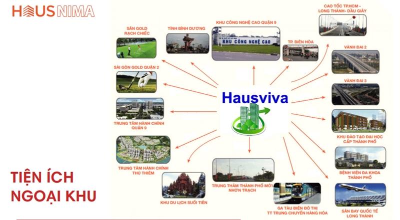 Tiện ích dự án căn hộ chung cư Hausnima Quận 9 tien ich du an can ho chung cu hausnima quan 9 1