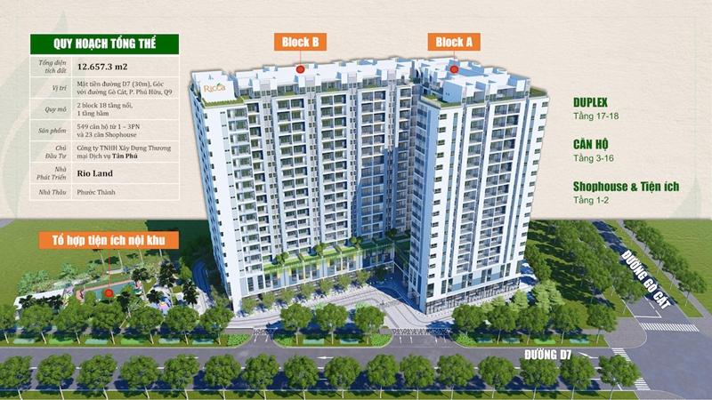 Tại sao chủ đầu tư Công ty Tân Phú dành cả tâm huyết cho dự án căn hộ Ricca Gò Cát Quận 9? tong quan du an can ho ricca quan 9 4