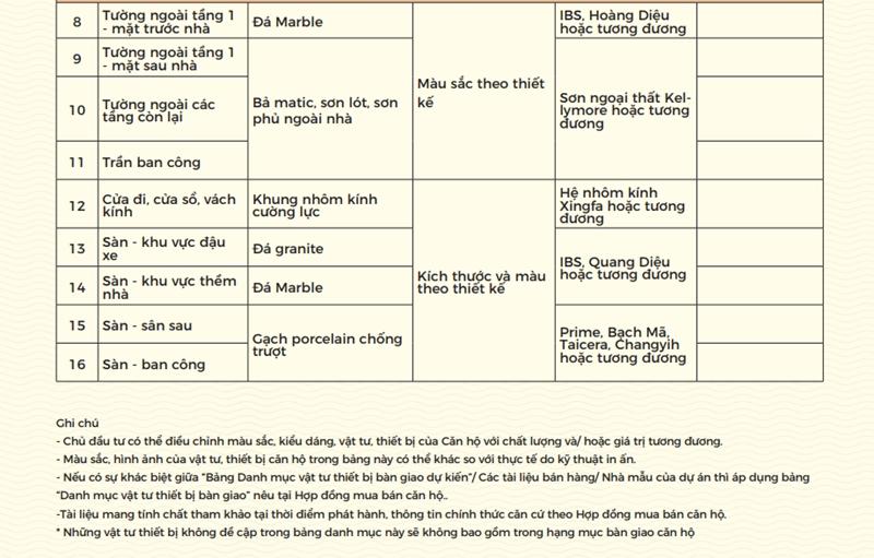 Chi tiết nội thất bàn giao biệt thự và nhà phố Verosa Park Khang Điền Quận 9 chi tiet ban giao noi that nha pho verosa park khang dien quan 9 1