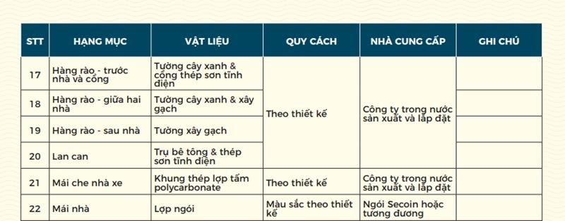 Chi tiết nội thất bàn giao biệt thự và nhà phố Verosa Park Khang Điền Quận 9 chi tiet ban giao noi that nha pho verosa park khang dien quan 9 2