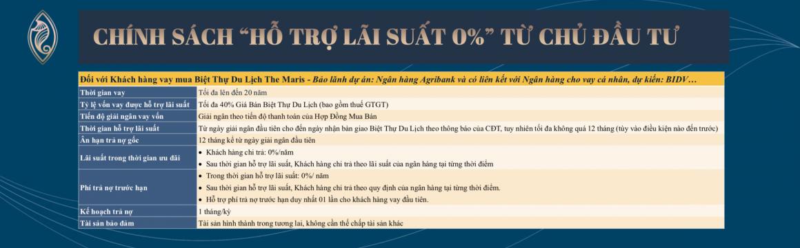 Chính sách ngân hàng dự án The Maris Vũng Tàu