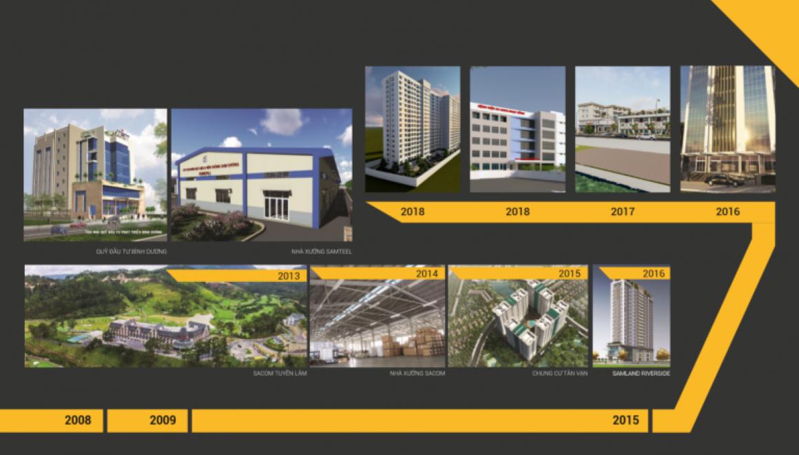 Mục tiêu phát triển của chủ đầu tư dự án Bcons Green View