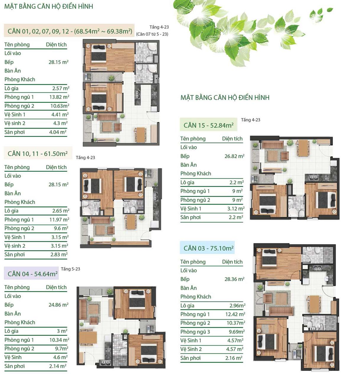 Thiết kế căn hộ Viva Plaza quận 7