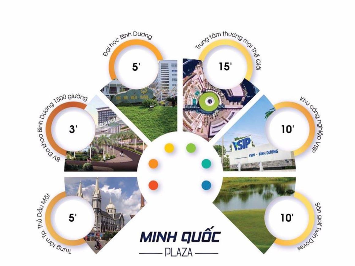 Tiện ích xung quanh và liên kết vùng Minh Quốc Plaza