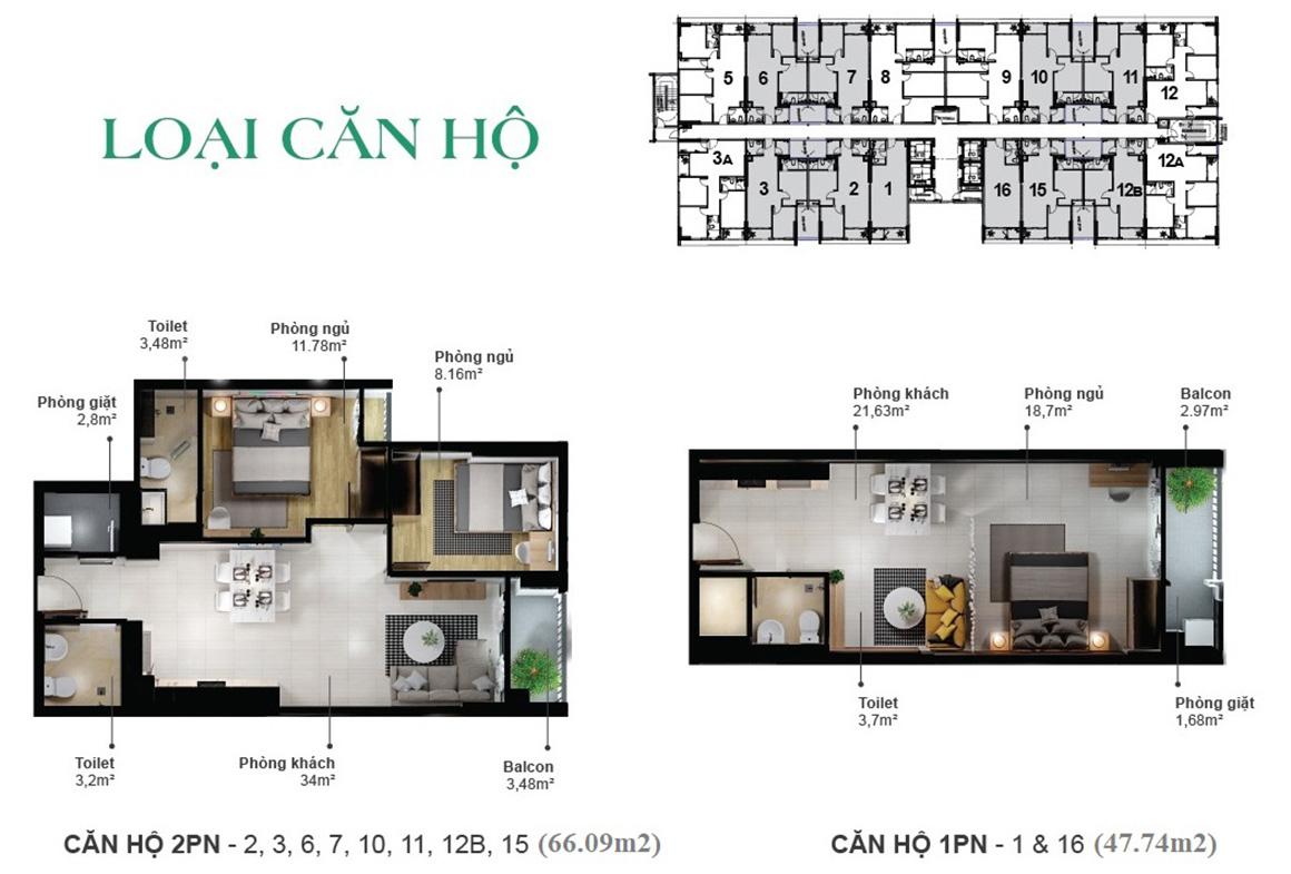 Loại căn hộ dự án Eco Xuân Bình Dương