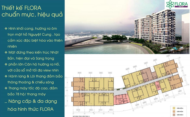 Mặt bằng tầng dự án Flora Kikyo