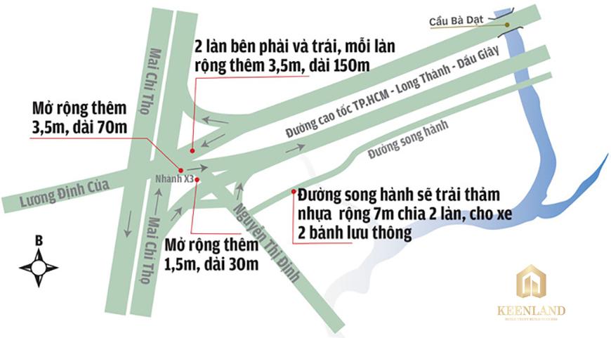 Tổng thể quy hoạch mở rộng đường để giải cứu nút giao thông An Phú Quận 2