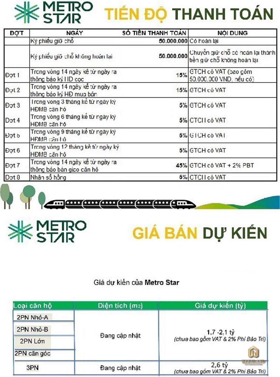 Dự Án Metro Star Quận 9 mua ban cho thue du an can ho chung cu metro star 1
