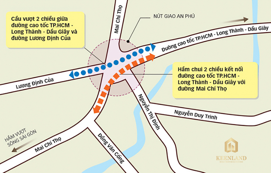 Vị trí nút giao thông An Phú Quận 2