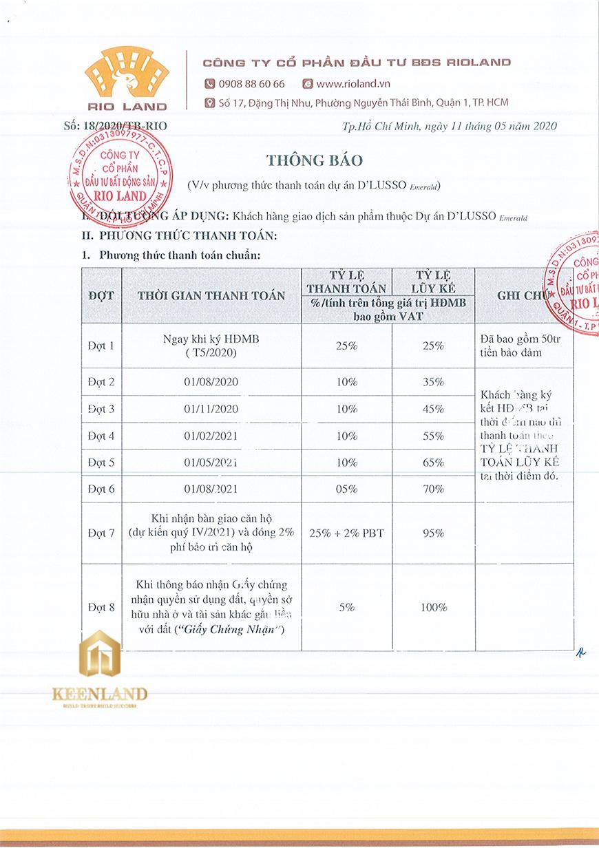 PTTT dự án D'lusso Cập nhật tháng 05/2020
