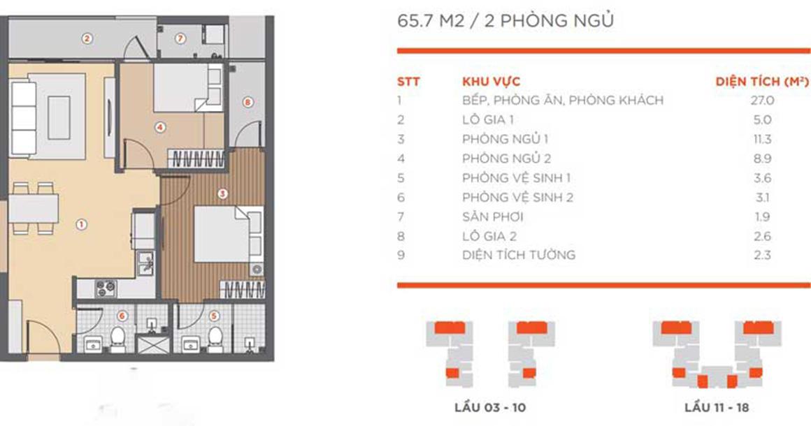 Thiết kế căn 2PN dự án Hausneo 1