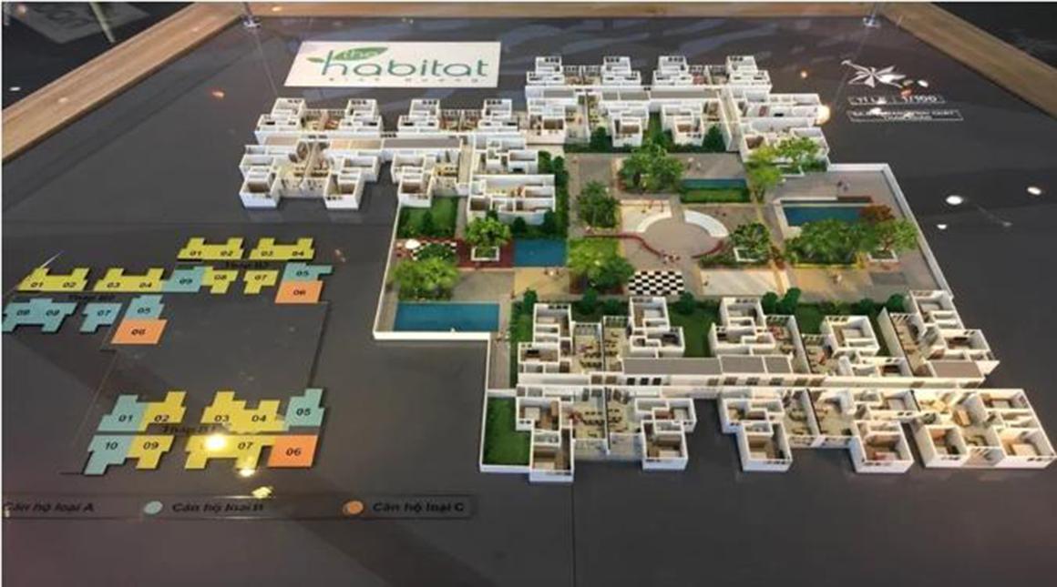 Thiết kế tổng thể dự án The Habitat trên saban