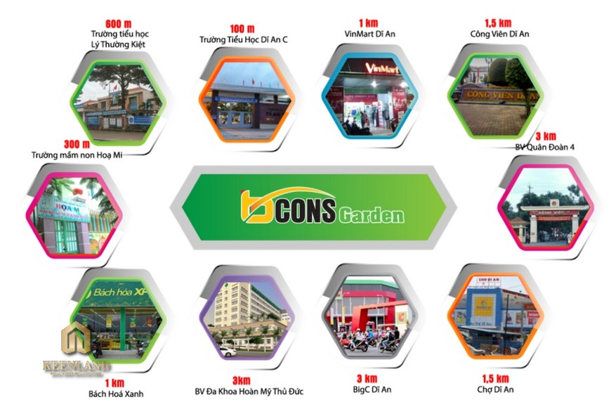 Vị trí địa chỉ Bcons Garden