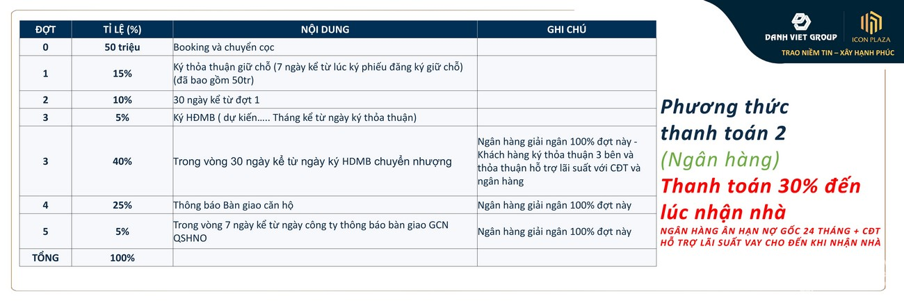 Mua bán cho thuê dự án Icon Plaza Thuận An
