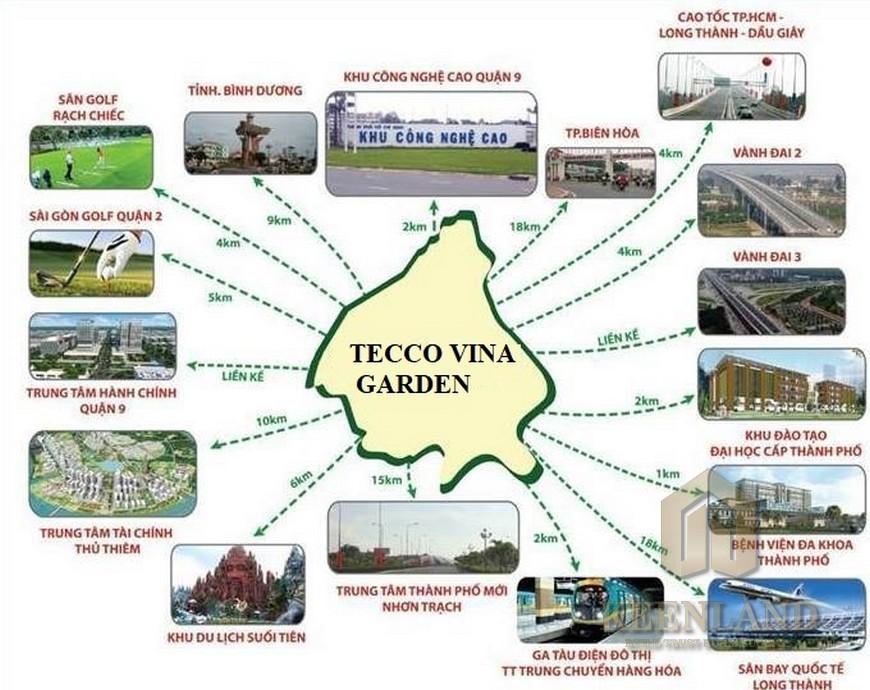 Tiện ích Tecco Vina Garden Quận 9 Đường Đông Tăng Long chủ đầu tư Tập đoàn Tecco