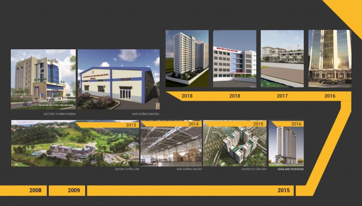 Quá trình phát triển của Chủ đầu tư dự án căn hộ Bcons Bình Dương