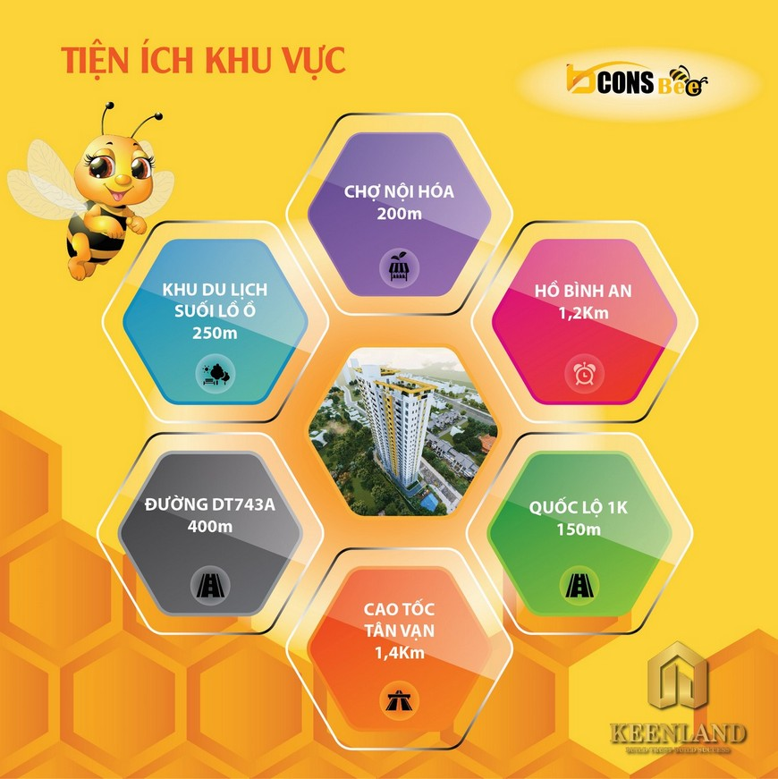 Vị trí địa chỉ dự án Bcons Bee Bình Dương