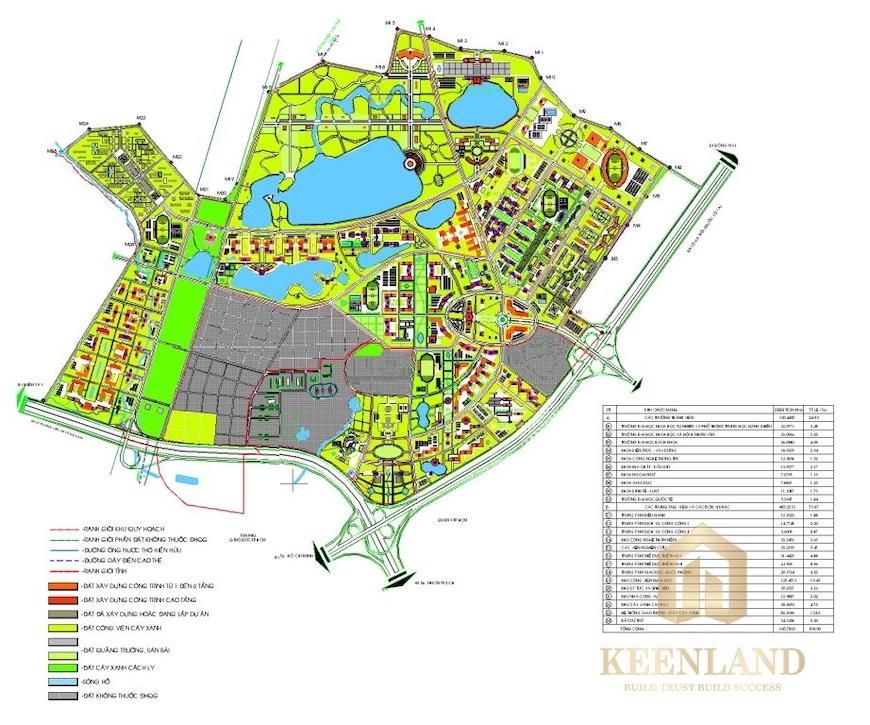 Bản đồ quy hoạch làng đại học Quốc gia Thủ Đức