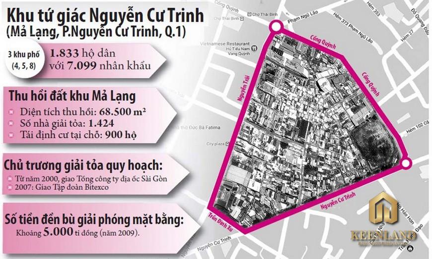Bản đồ quy hoạch Quận 1
