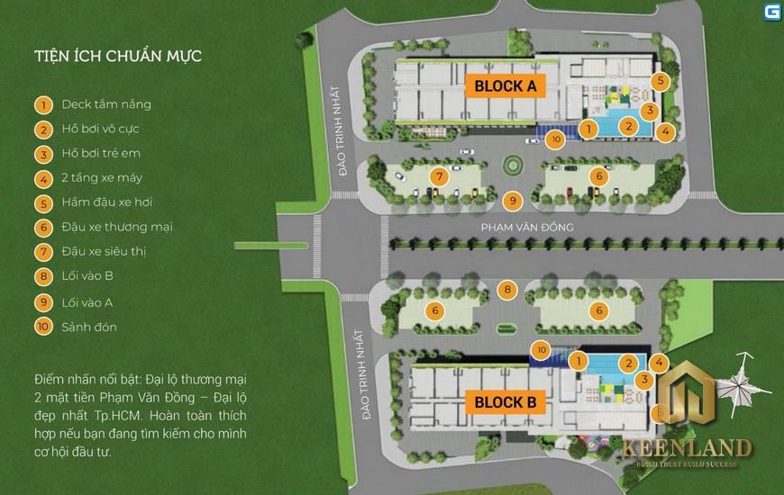 Giá bán dự án căn hộ Flora Novia