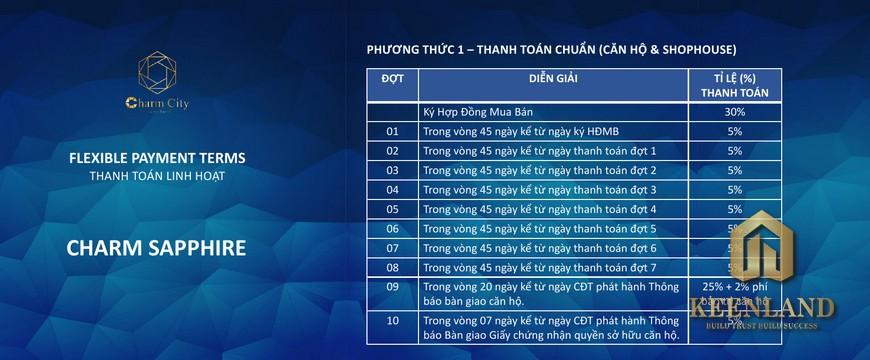 Phương thức thanh toán căn hộ Charm City