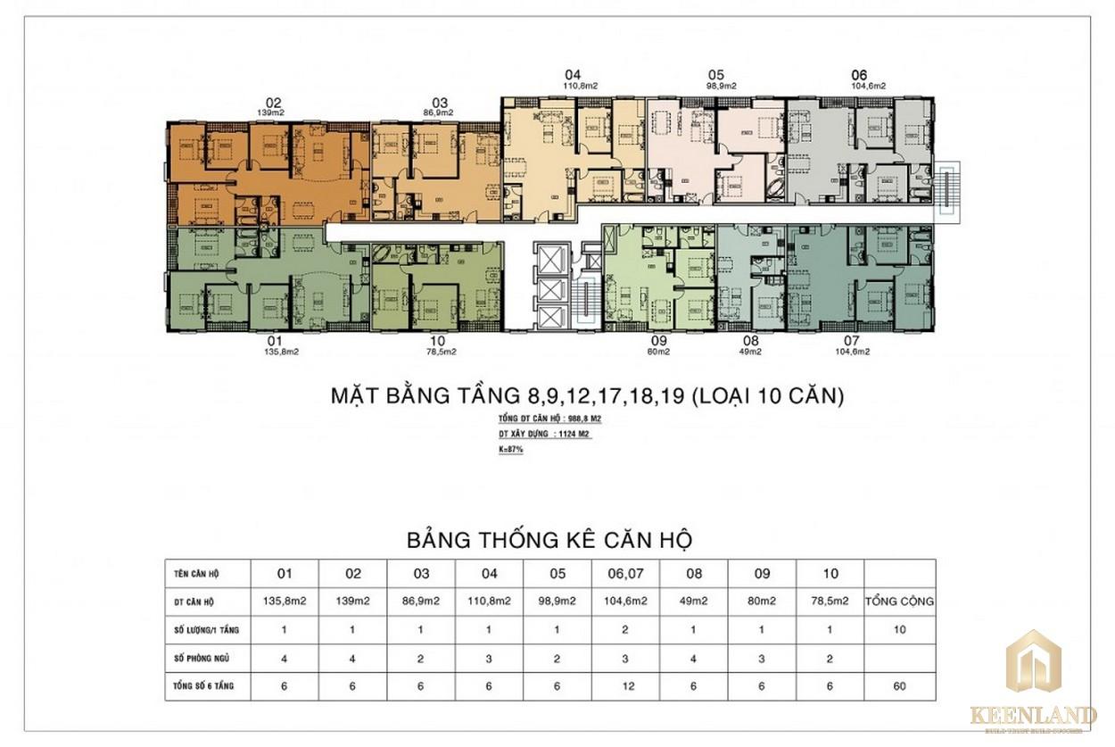 River Gate Residence Quận 4 mat bang can ho river gate 1