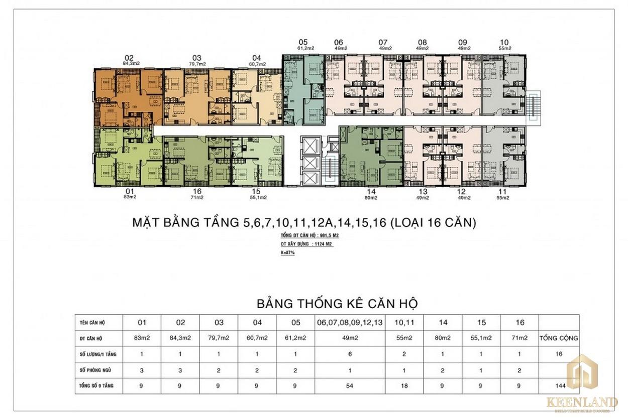 River Gate Residence Quận 4 mat bang can ho river gate