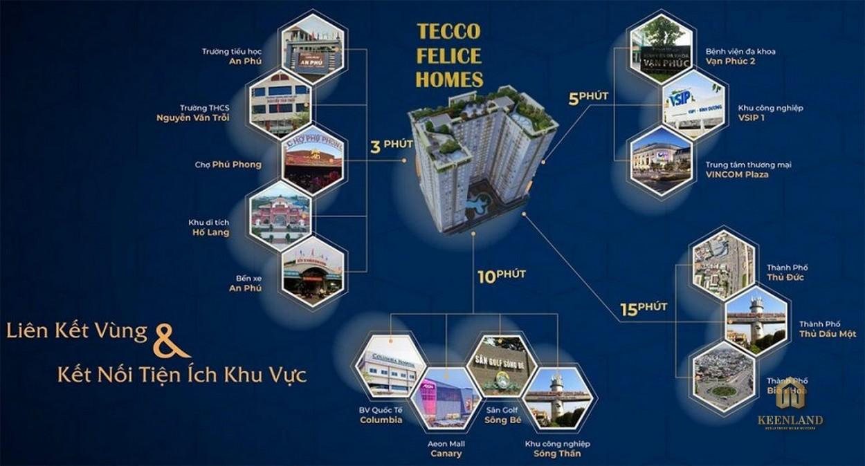 Kết nối giao thông dự án Tecco Felice Homes Bình Dương
