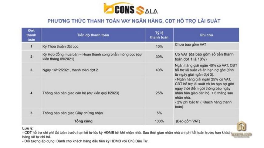 Phương thức thanh toán dự án Bcons Sala qua ngân hàng