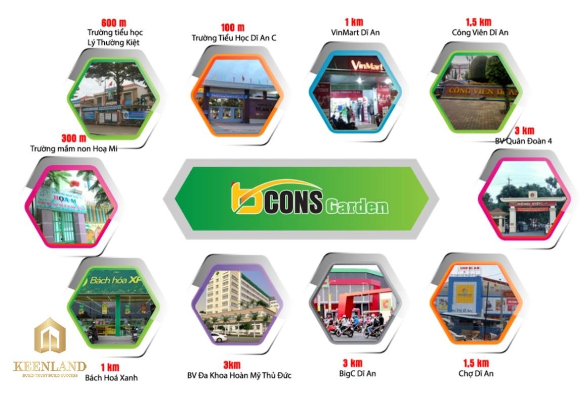 Tiện ích ngoại khu tại dự án Bcons Garden