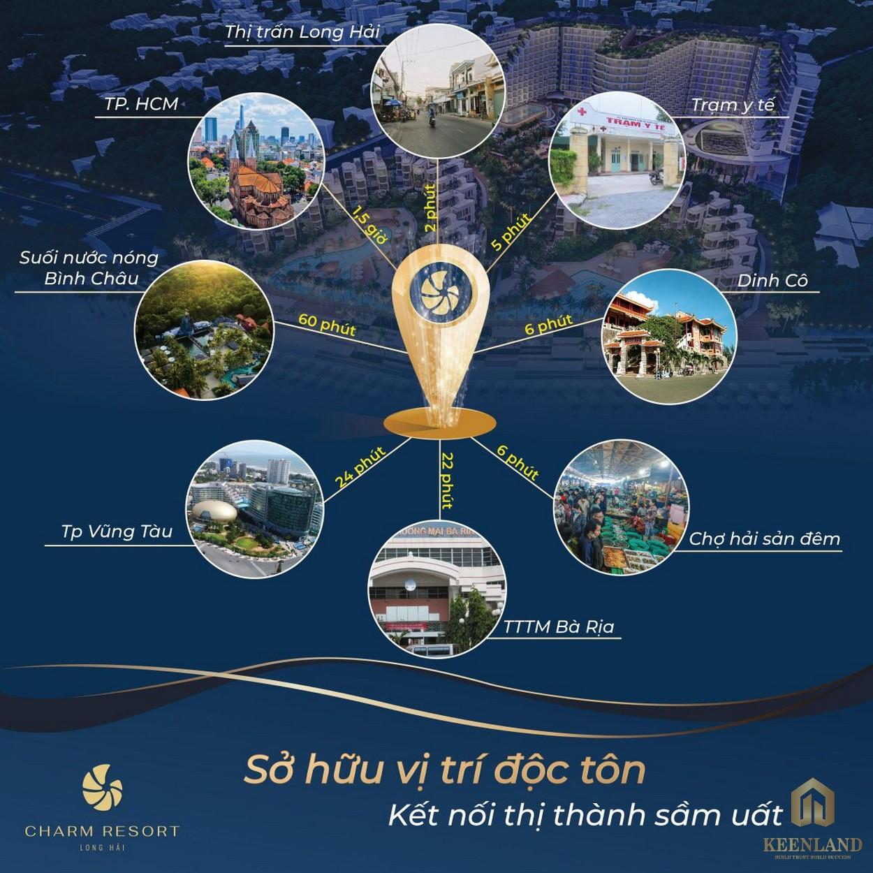 Liên kết vùng của Resort Charm Long Hải