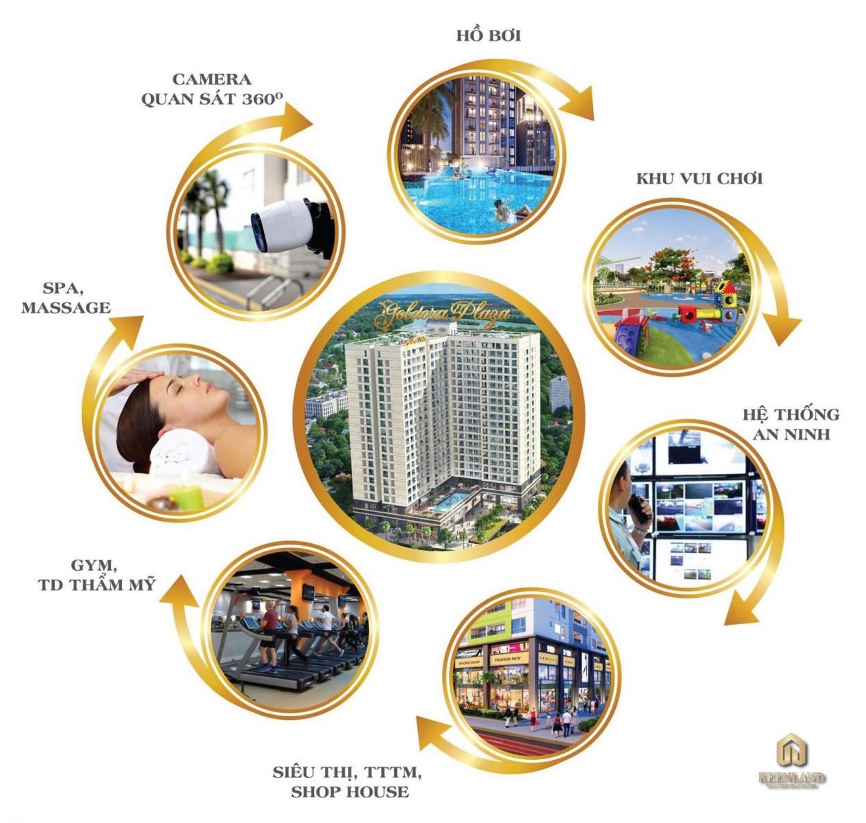 Tiện ích cao cấp tại dự án Goldora Plaza - Chủ đầu tư TEMATCO
