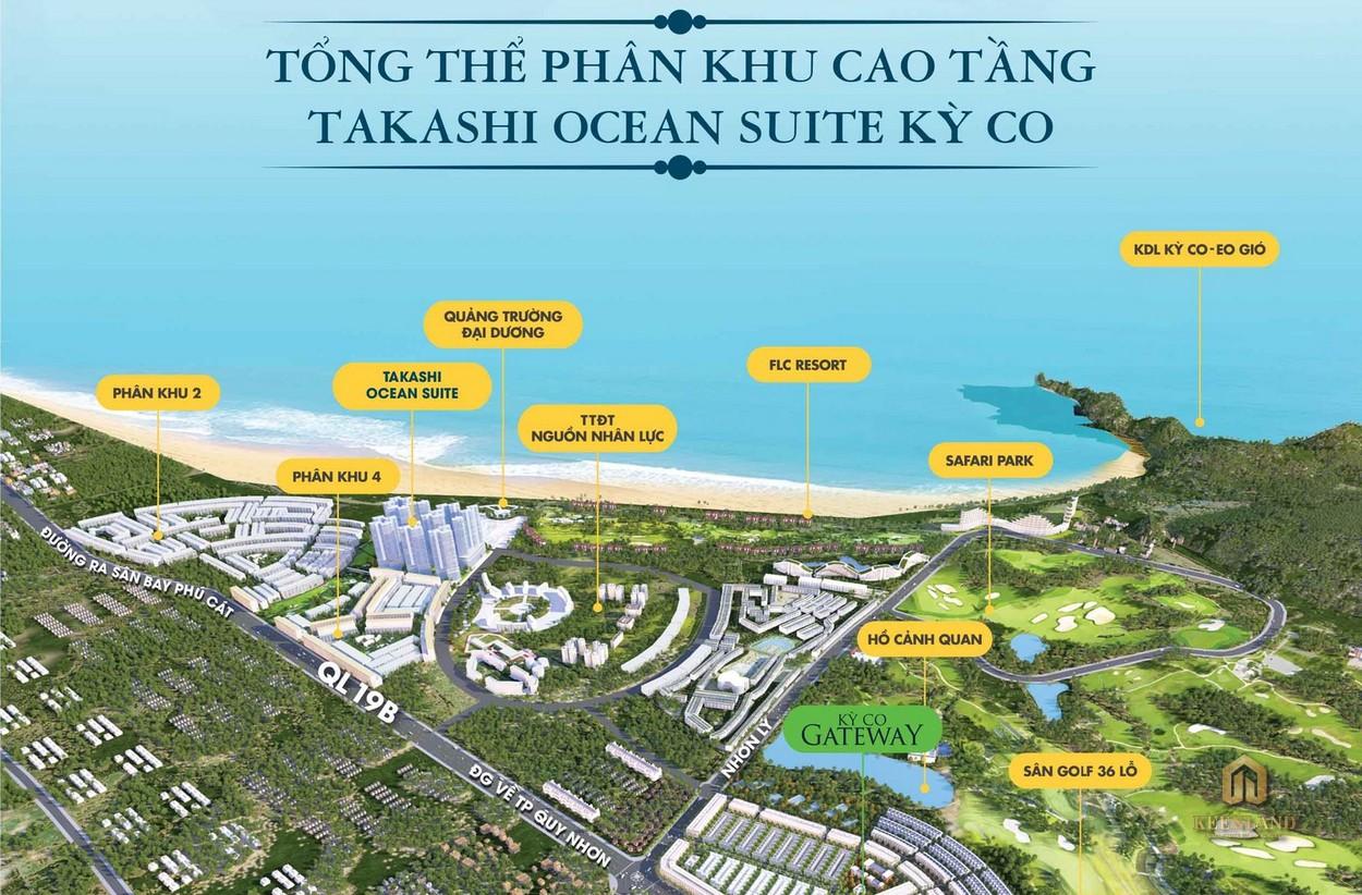 Mặt bằng tổng thể dự án Takashi Ocean Suite Kỳ Co