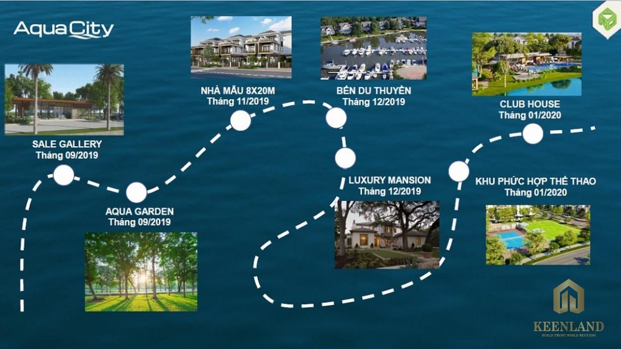 Tiện ích nội khu Aqua City  Bảng sơ đồ tóm tắt