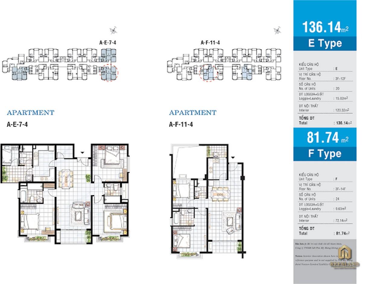 Mặt bằng căn hộ điển hình Riverside Residence