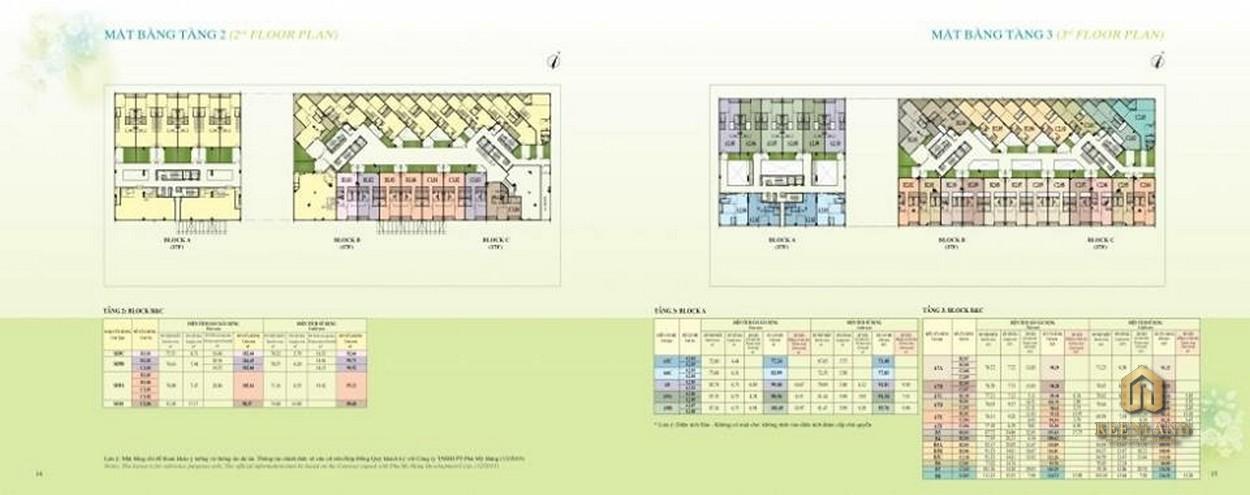 Mặt bằng tầng 3 dự án Nam Phúc Le Jardin Quận 7